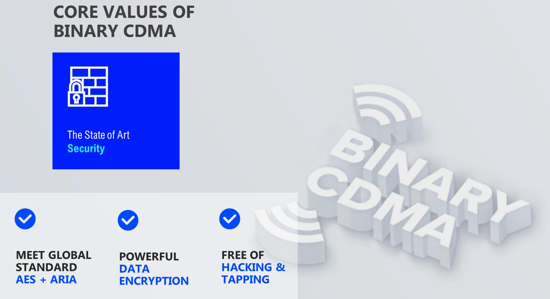 글로벌브릿지, 무선통신 약점이던 '보안'을 강점으로